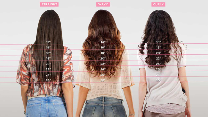 hair length chart tymeless hair & wigs